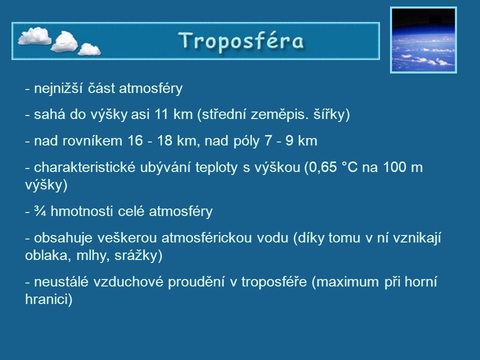 Troposféra - nejnižší část atmosféry - sahá do výšky asi 11 km (střední zeměpis. šířky) - nad rovníkem 16 - 18 km, nad póly 7 - 9 km - charakteristick