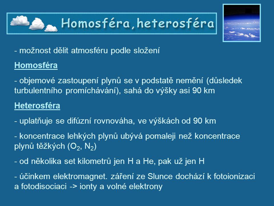 Homosféra a heterosféra - možnost dělit atmosféru podle složení Homosféra - objemové zastoupení plynů se v podstatě nemění (důsledek turbulentního pro