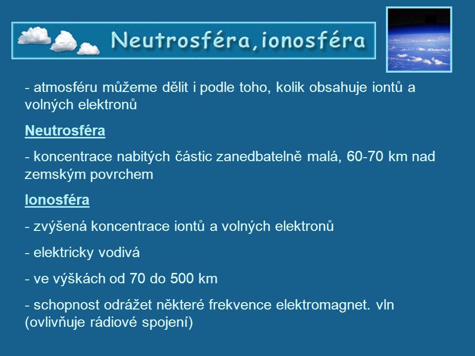 Neutrosféra a ionosféra - atmosféru můžeme dělit i podle toho, kolik obsahuje iontů a volných elektronů Neutrosféra - koncentrace nabitých částic zane