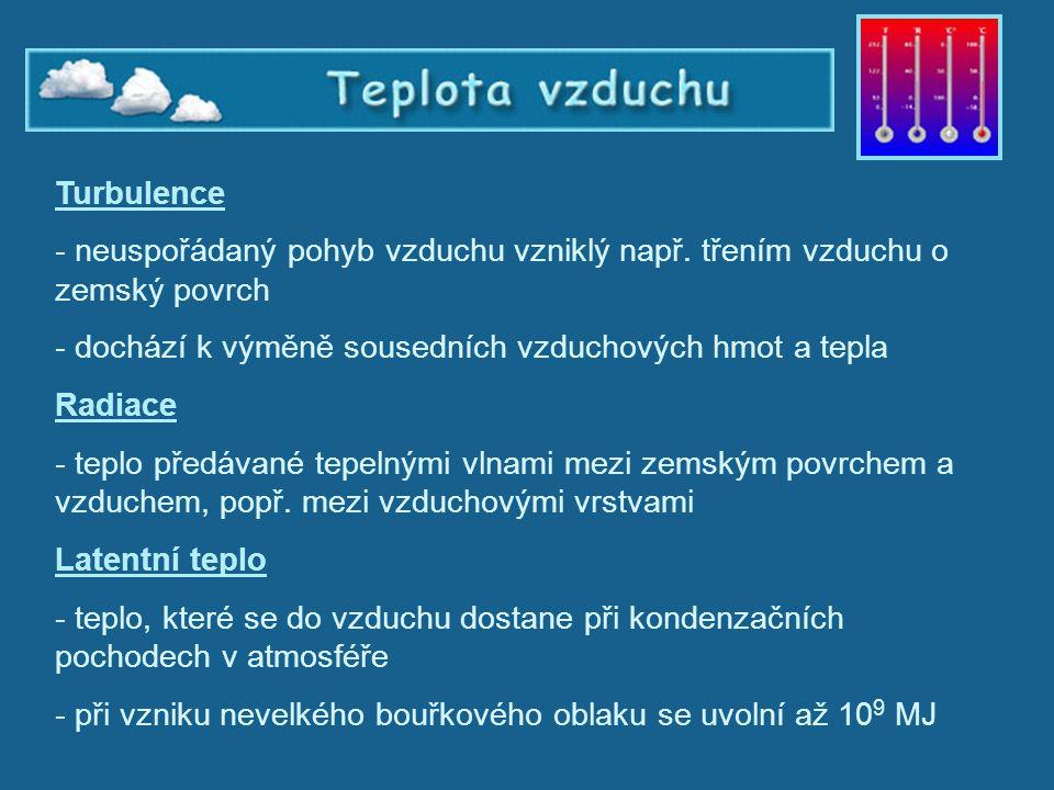 Teplota vzduchu – turbulence, radiace, latentní teplo Turbulence - neuspořádaný pohyb vzduchu vzniklý např. třením vzduchu o zemský povrch - dochází k