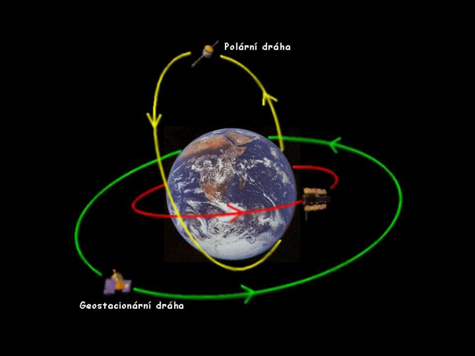 Dráhy družic
