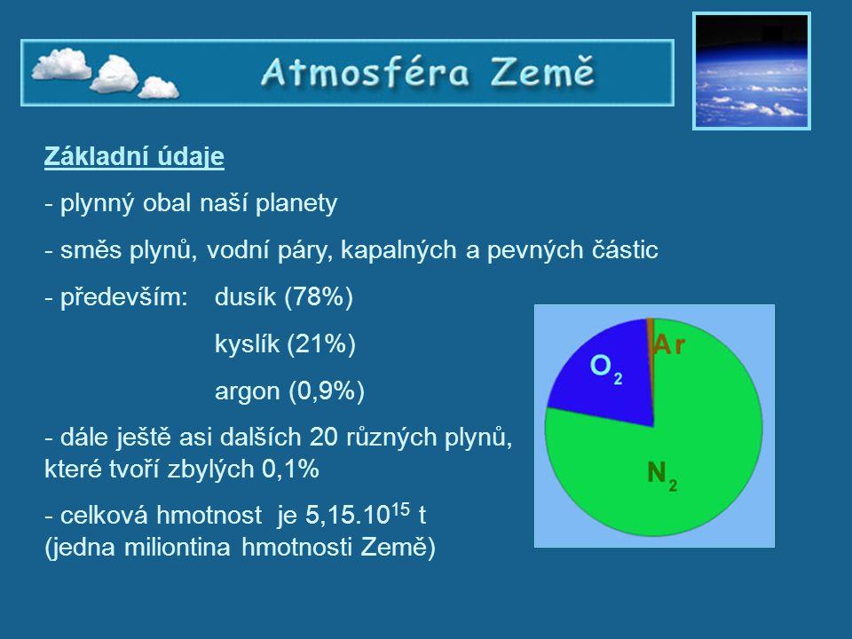 Atmosféra Země 1 Základní údaje - plynný obal naší planety - směs plynů, vodní páry, kapalných a pevných částic - především: dusík (78%) kyslík (21%)