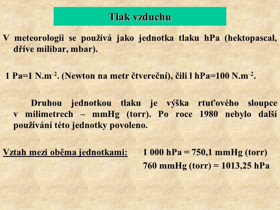 V meteorologii se používá jako jednotka tlaku hPa (hektopascal, dříve milibar, mbar). 1 Pa=1 N.m -2. (Newton na metr čtvereční), čili l hPa=100 N.m -2
