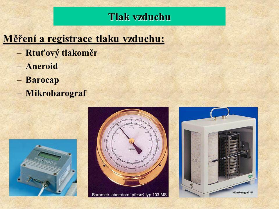 Tlak vzduchu Měření a registrace tlaku vzduchu: –Rtuťový tlakoměr –Aneroid –Barocap –Mikrobarograf