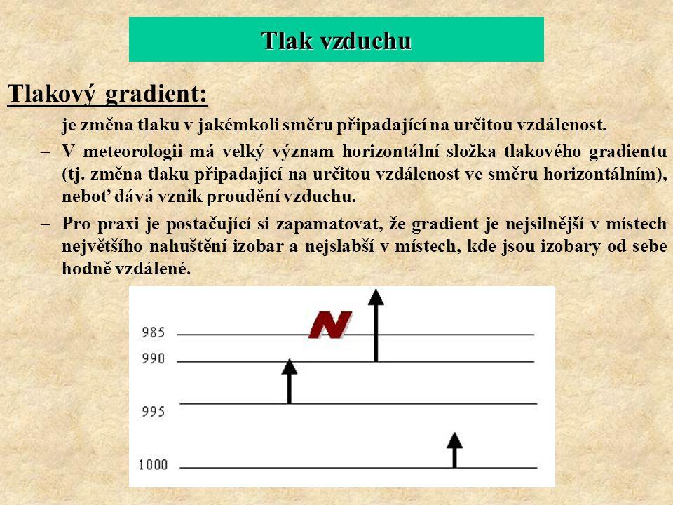 Tlak vzduchu Tlakový gradient: –je změna tlaku v jakémkoli směru připadající na určitou vzdálenost. –V meteorologii má velký význam horizontální složk