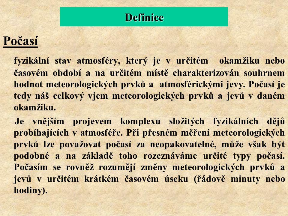 Definice Počasí fyzikální stav atmosféry, který je v určitém okamžiku nebo časovém období a na určitém místě charakterizován souhrnem hodnot meteorolo