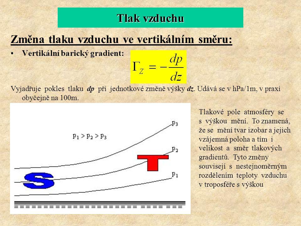 Změna tlaku vzduchu ve vertikálním směru: Vertikální barický gradient: Vyjadřuje pokles tlaku dp při jednotkové změně výšky dz. Udává se v hPa/1m, v p