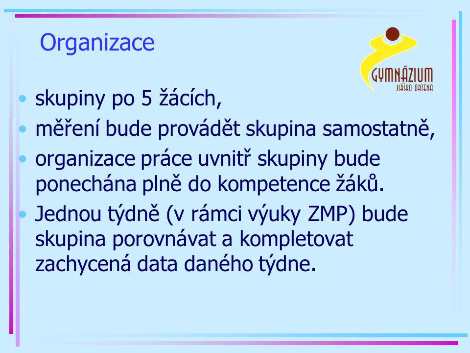Organizace skupiny po 5 žácích, měření bude provádět skupina samostatně, organizace práce uvnitř skupiny bude ponechána plně do kompetence žáků.