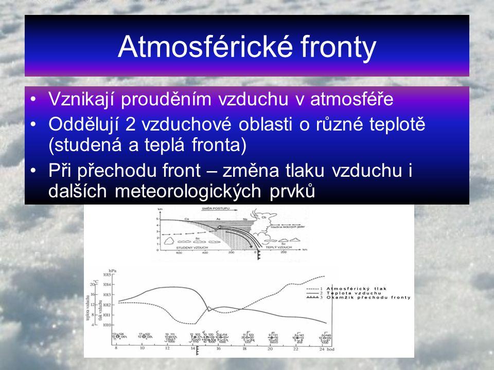 Atmosférické fronty Vznikají prouděním vzduchu v atmosféře Oddělují 2 vzduchové oblasti o různé teplotě (studená a teplá fronta) Při přechodu front – změna tlaku vzduchu i dalších meteorologických prvků