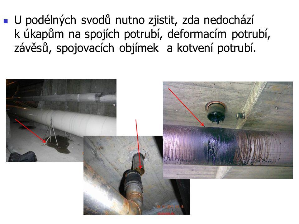 U podélných svodů nutno zjistit, zda nedochází k úkapům na spojích potrubí, deformacím potrubí, závěsů, spojovacích objímek a kotvení potrubí.