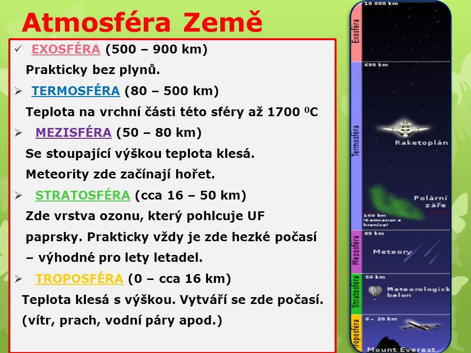 Atmosféra Země EXOSFÉRA (500 – 900 km) Prakticky bez plynů.  TERMOSFÉRA (80 – 500 km) Teplota na vrchní části této sféry až 1700 0 C  MEZISFÉRA (50