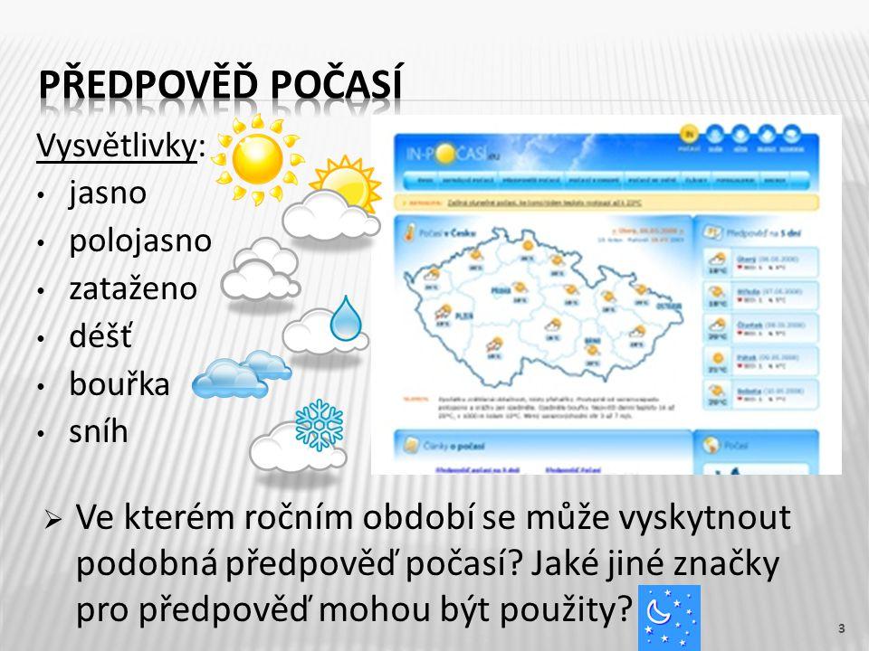 Vysvětlivky: jasno polojasno zataženo déšť bouřka sníh 3  Ve kterém ročním období se může vyskytnout podobná předpověď počasí.