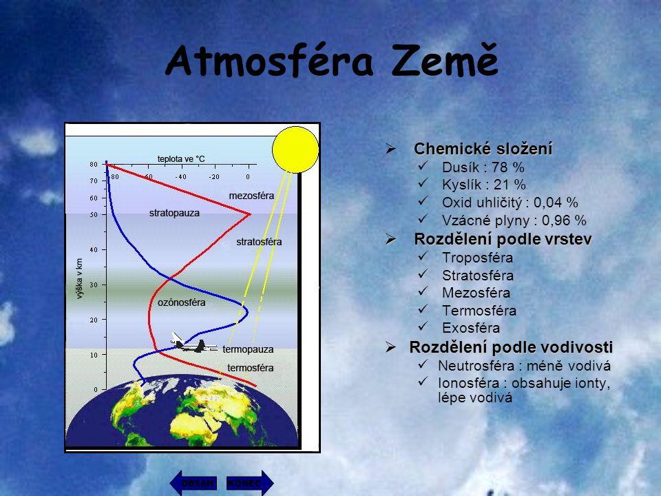 Atmosféra Země Chemické složení  Chemické složení Dusík : 78 % Kyslík : 21 % Oxid uhličitý : 0,04 % Vzácné plyny : 0,96 %  Rozdělení podle vrstev Tr