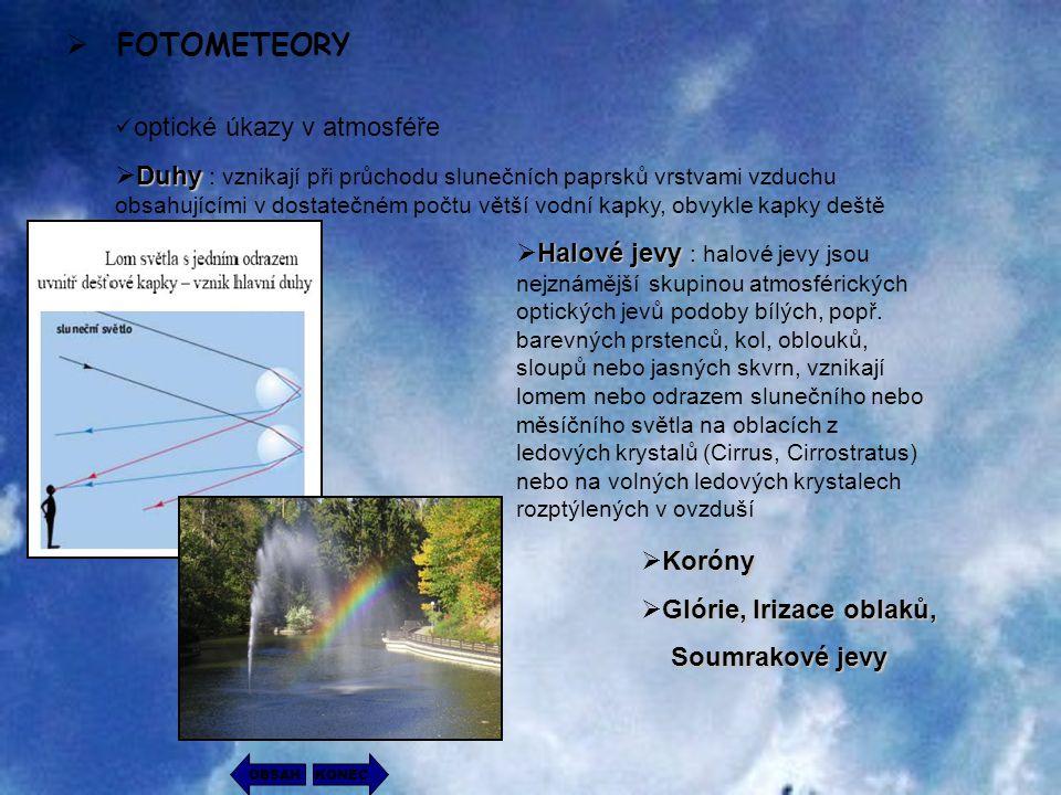  FOTOMETEORY optické úkazy v atmosféře D DD Duhy : vznikají při průchodu slunečních paprsků vrstvami vzduchu obsahujícími v dostatečném počtu větší