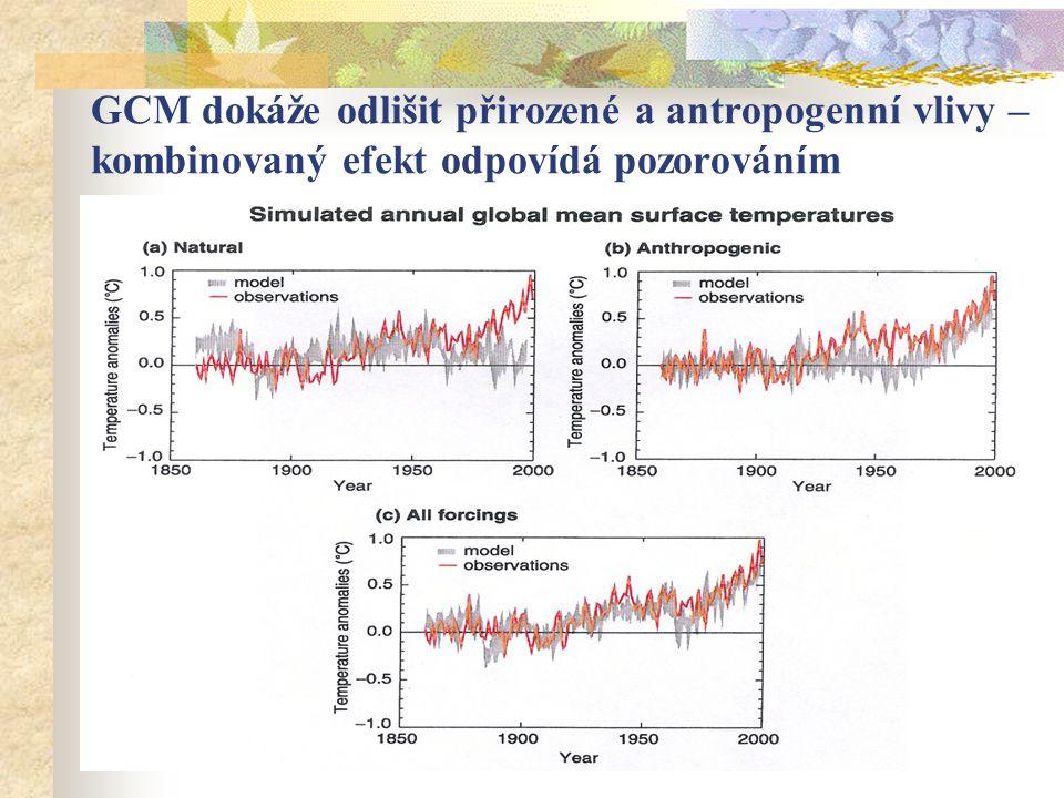 GCM dokáže odlišit přirozené a antropogenní vlivy – kombinovaný efekt odpovídá pozorováním