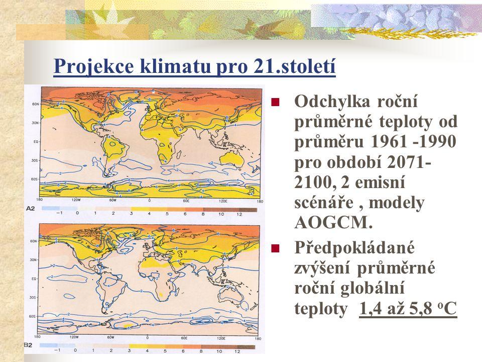 Projekce klimatu pro 21.století Odchylka roční průměrné teploty od průměru 1961 -1990 pro období 2071- 2100, 2 emisní scénáře, modely AOGCM.