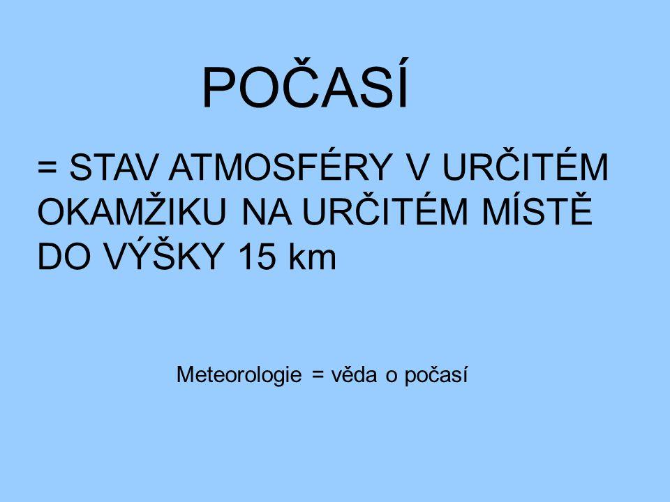 POČASÍ = STAV ATMOSFÉRY V URČITÉM OKAMŽIKU NA URČITÉM MÍSTĚ DO VÝŠKY 15 km Meteorologie = věda o počasí