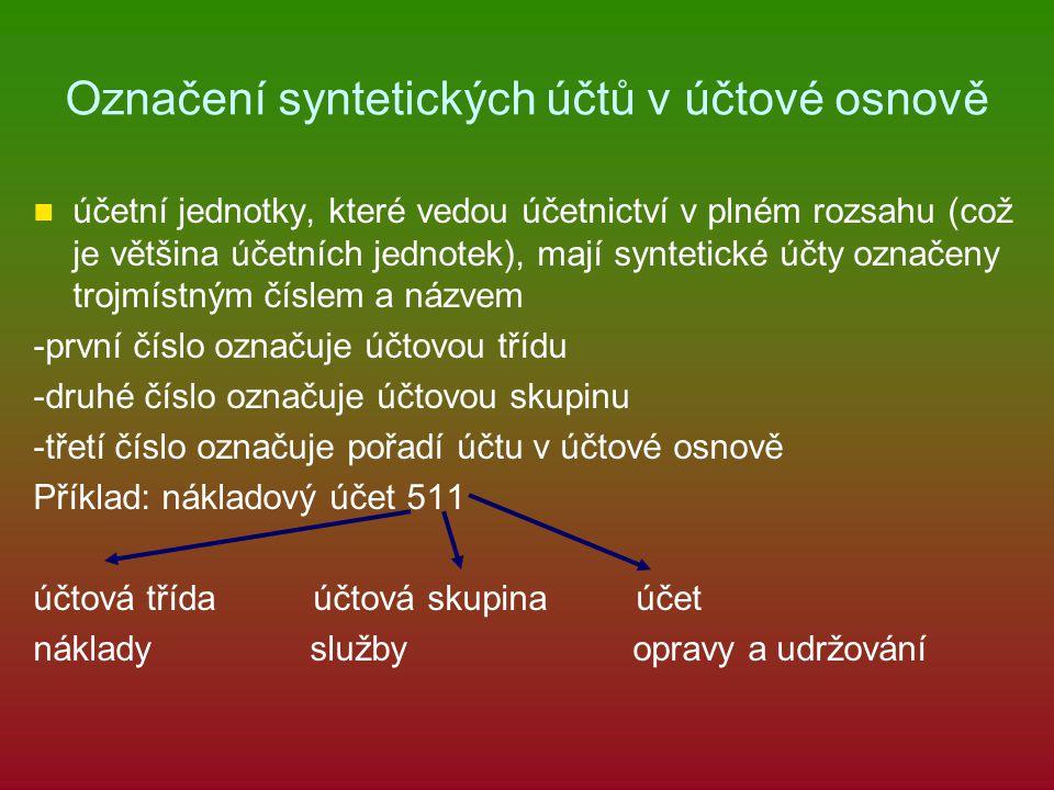 Označení syntetických účtů v účtové osnově účetní jednotky, které vedou účetnictví v plném rozsahu (což je většina účetních jednotek), mají syntetické