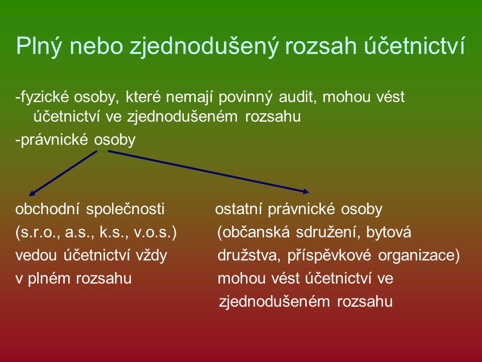 Plný nebo zjednodušený rozsah účetnictví -fyzické osoby, které nemají povinný audit, mohou vést účetnictví ve zjednodušeném rozsahu -právnické osoby o