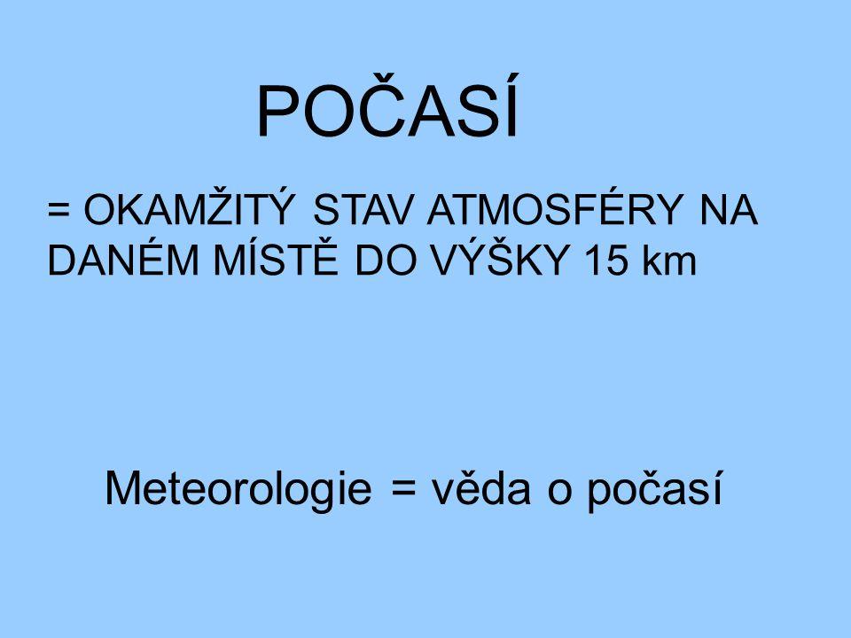 POČASÍ = OKAMŽITÝ STAV ATMOSFÉRY NA DANÉM MÍSTĚ DO VÝŠKY 15 km Meteorologie = věda o počasí