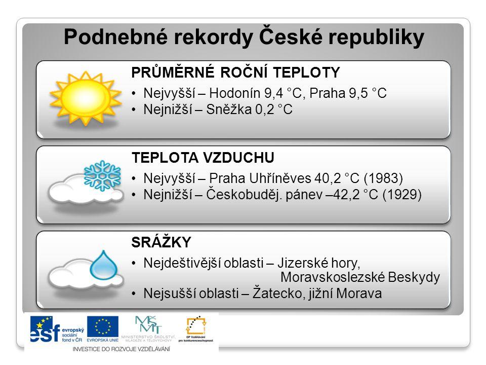 Podnebné rekordy České republiky PRŮMĚRNÉ ROČNÍ TEPLOTY Nejvyšší – Hodonín 9,4 °C, Praha 9,5 °C Nejnižší – Sněžka 0,2 °C TEPLOTA VZDUCHU Nejvyšší – Pr