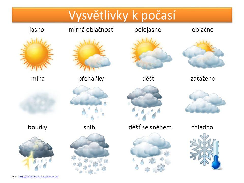Vysvětlivky k počasí jasno mírná oblačnost polojasno oblačno mlha přeháňky déšť zataženo bouřky sníh déšť se sněhem chladno Zdroj: http://rusko.tripzo