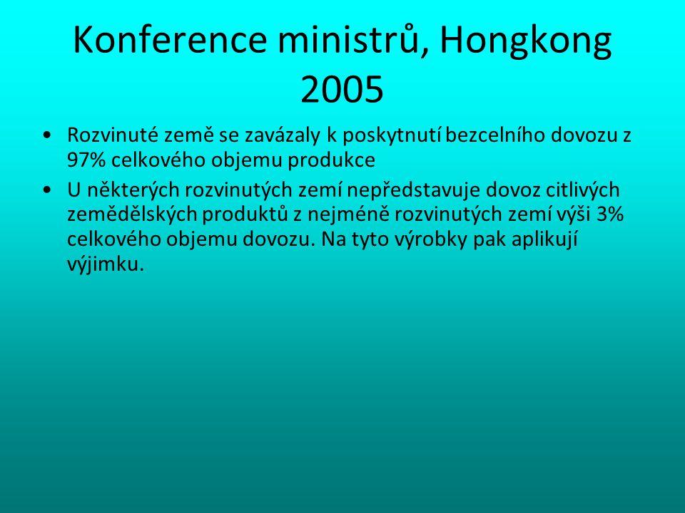 Konference ministrů, Hongkong 2005 Rozvinuté země se zavázaly k poskytnutí bezcelního dovozu z 97% celkového objemu produkce U některých rozvinutých z