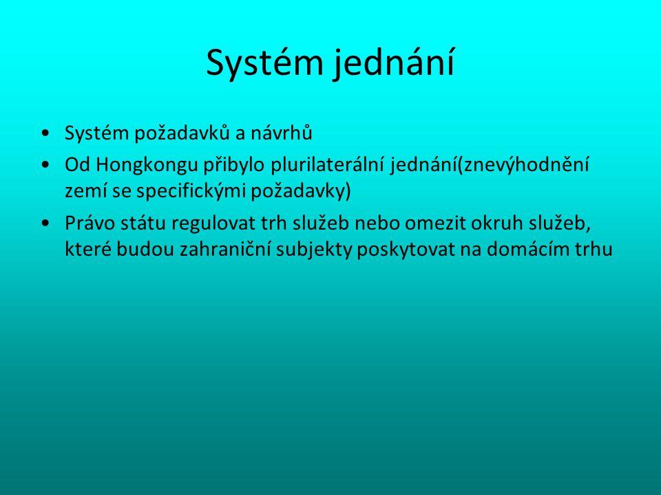 Systém jednání Systém požadavků a návrhů Od Hongkongu přibylo plurilaterální jednání(znevýhodnění zemí se specifickými požadavky) Právo státu regulova
