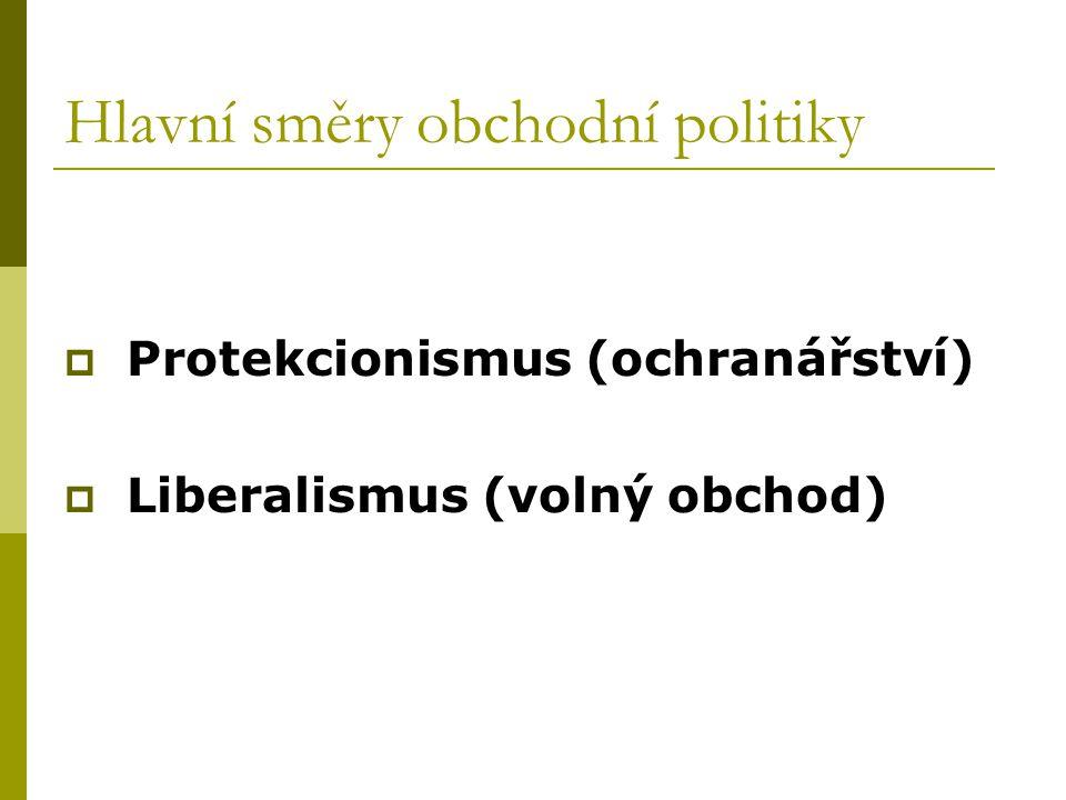 Hlavní směry obchodní politiky  Protekcionismus (ochranářství)  Liberalismus (volný obchod)