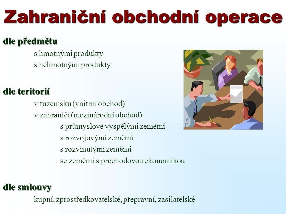 Obsah celního zákona 1.Základní pojmy 2. Celní orgány, jejich organizace a řízení 3.