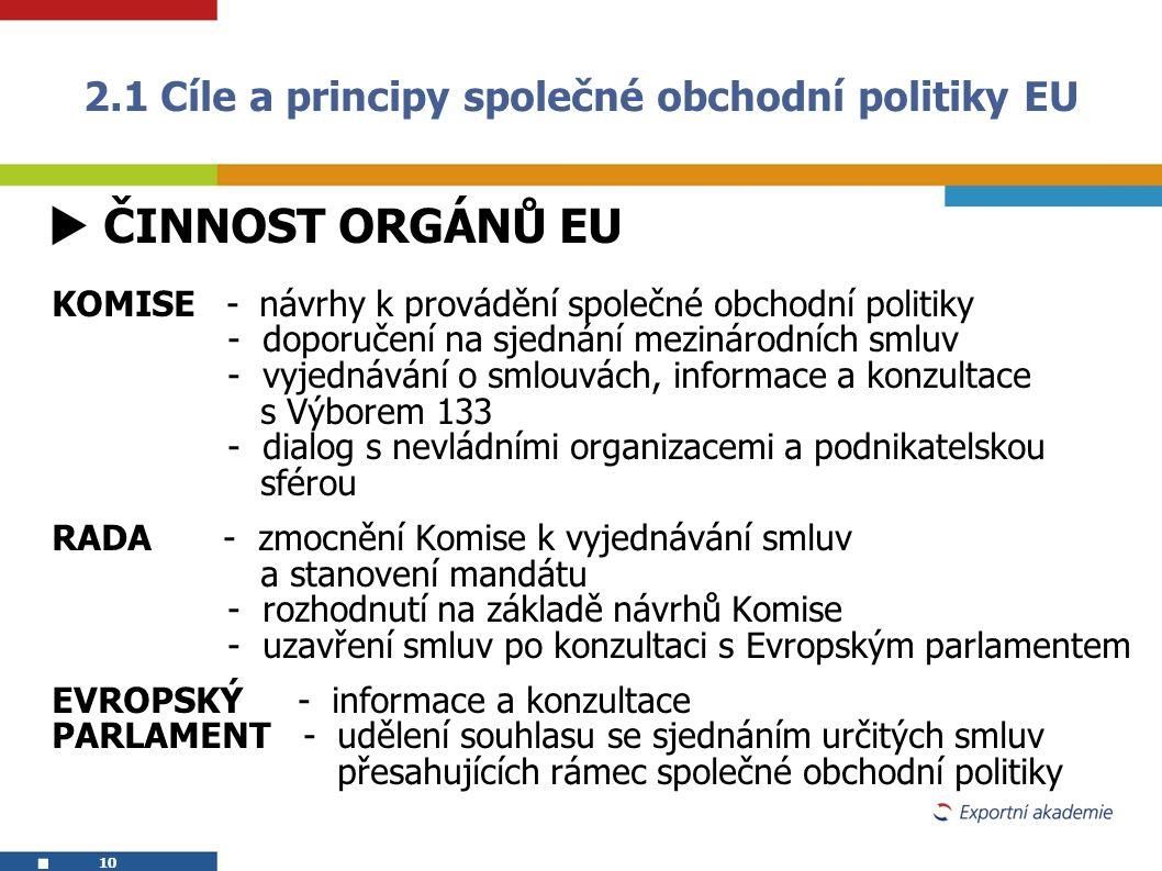 10  ČINNOST ORGÁNŮ EU  KOMISE - návrhy k provádění společné obchodní politiky  - doporučení na sjednání mezinárodních smluv  - vyjednávání o smlou