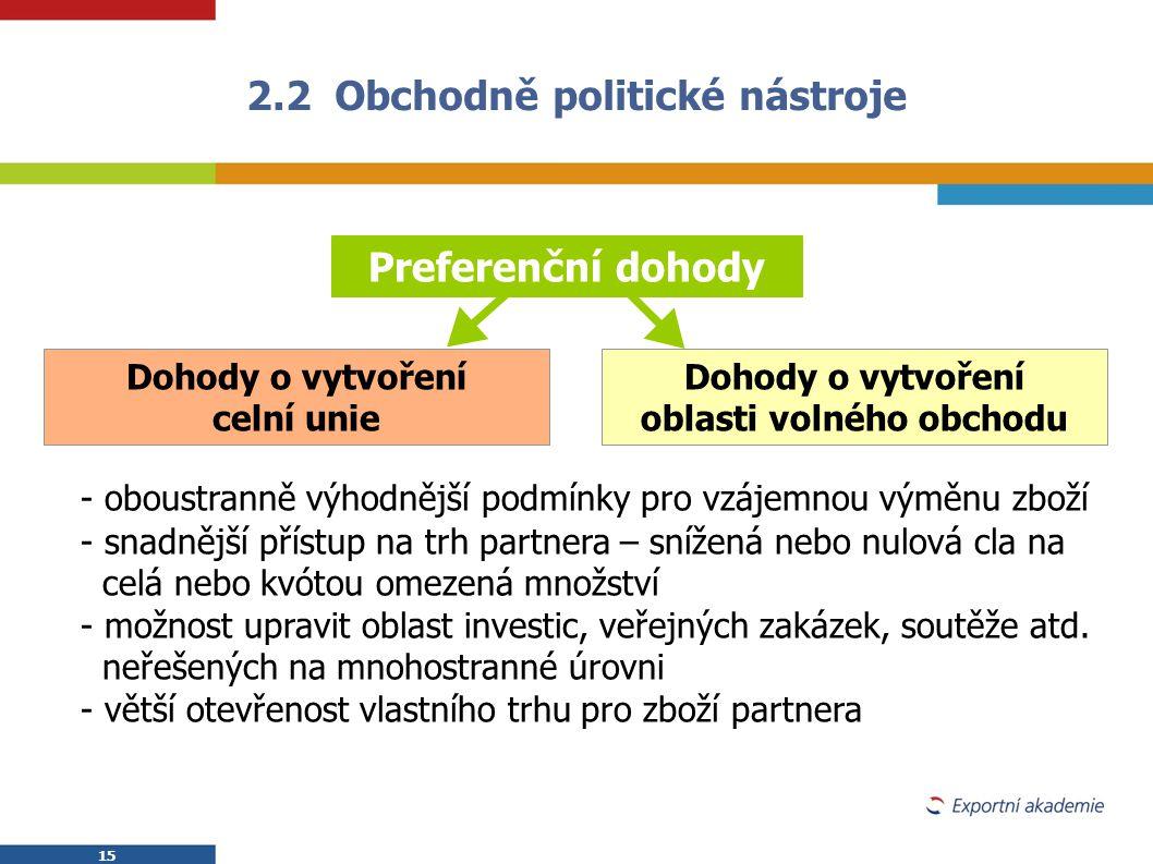 15 2.2 Obchodně politické nástroje Dohody o vytvoření celní unie Dohody o vytvoření oblasti volného obchodu Preferenční dohody - oboustranně výhodnějš