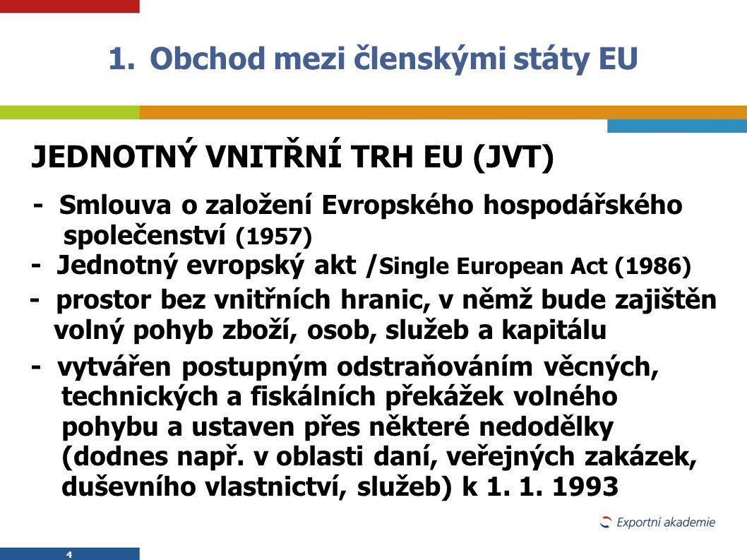 4 4 1.Obchod mezi členskými státy EU JEDNOTNÝ VNITŘNÍ TRH EU (JVT) -- Smlouva o založení Evropského hospodářského - společenství (1957) - Jednotný evr