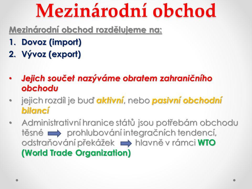 Mezinárodní obchod Mezinárodní obchod rozdělujeme na: 1.Dovoz (import) 2.Vývoz (export) Jejich součet nazýváme obratem zahraničního obchodu Jejich sou