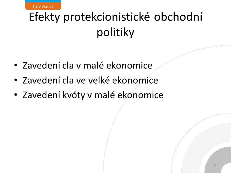 Efekty protekcionistické obchodní politiky Zavedení cla v malé ekonomice Zavedení cla ve velké ekonomice Zavedení kvóty v malé ekonomice 10
