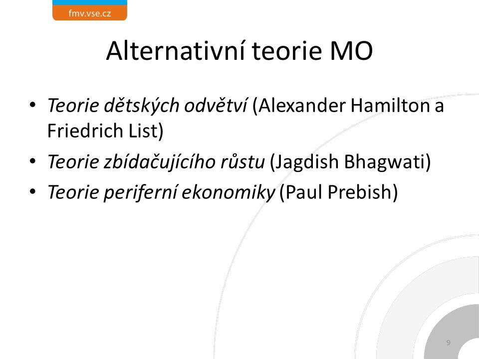 Otázky k diskuzi Překvapilo Vás něco v Bastiatově životě.