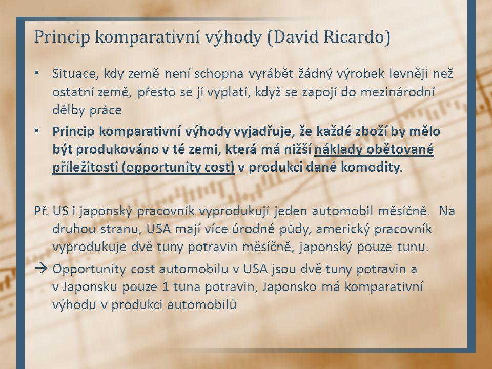 Princip komparativní výhody (David Ricardo) Situace, kdy země není schopna vyrábět žádný výrobek levněji než ostatní země, přesto se jí vyplatí, když