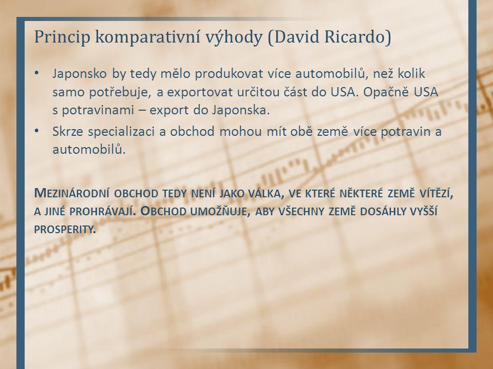 Princip komparativní výhody (David Ricardo) Japonsko by tedy mělo produkovat více automobilů, než kolik samo potřebuje, a exportovat určitou část do U