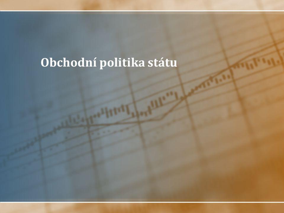 Obchodní politika státu