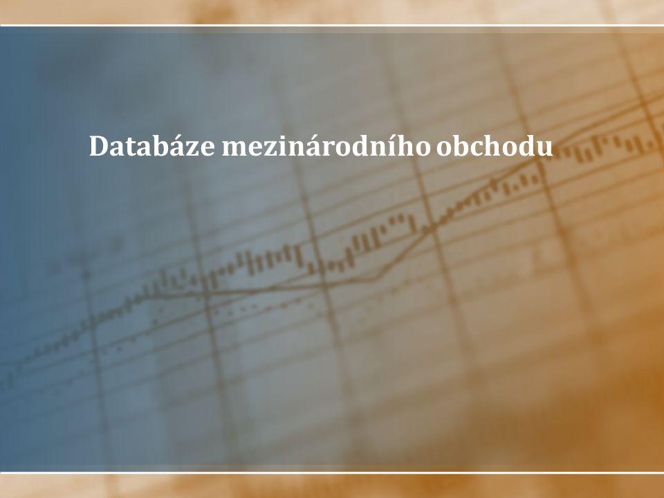 Databáze mezinárodního obchodu