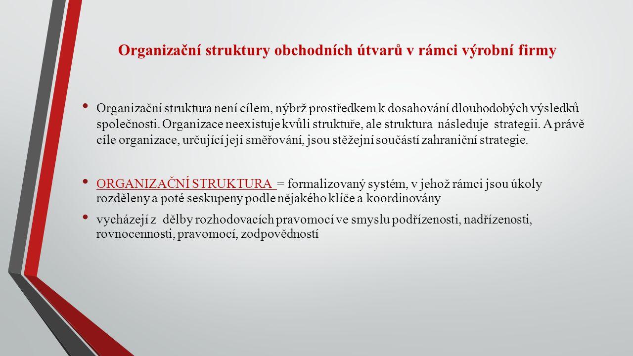 Organizační struktury obchodních útvarů v rámci výrobní firmy Organizační struktura není cílem, nýbrž prostředkem k dosahování dlouhodobých výsledků s