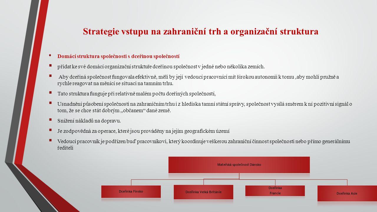 Strategie vstupu na zahraniční trh a organizační struktura Domácí struktura společnosti s dceřinou společností  přidat ke své domácí organizační stru
