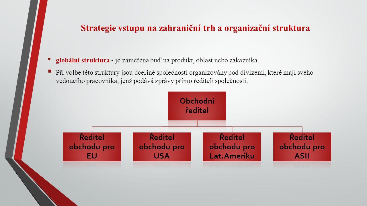 Strategie vstupu na zahraniční trh a organizační struktura globální struktura - je zaměřena buď na produkt, oblast nebo zákazníka  Při volbě této str