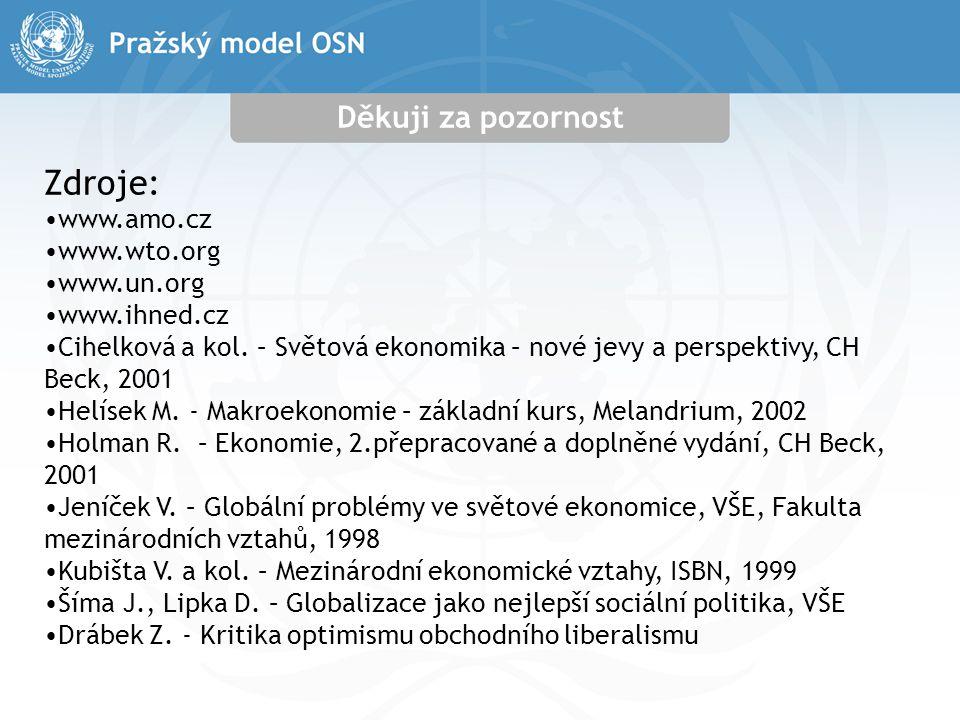 Děkuji za pozornost Zdroje: www.amo.cz www.wto.org www.un.org www.ihned.cz Cihelková a kol. – Světová ekonomika – nové jevy a perspektivy, CH Beck, 20