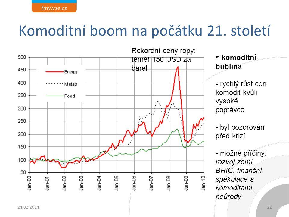 Komoditní boom na počátku 21. století ≈ komoditní bublina - rychlý růst cen komodit kvůli vysoké poptávce - byl pozorován před krizí - možné příčiny: