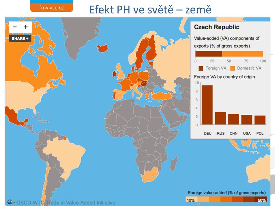 Efekt PH ve světě – země 24.02.201425