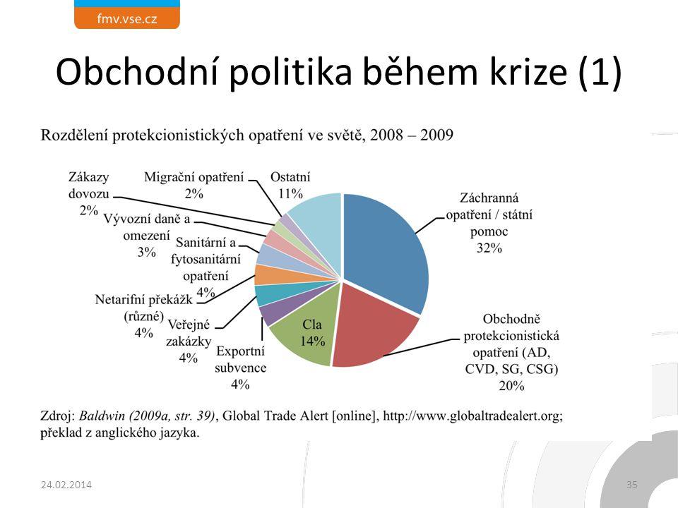 Obchodní politika během krize (1) 24.02.201435