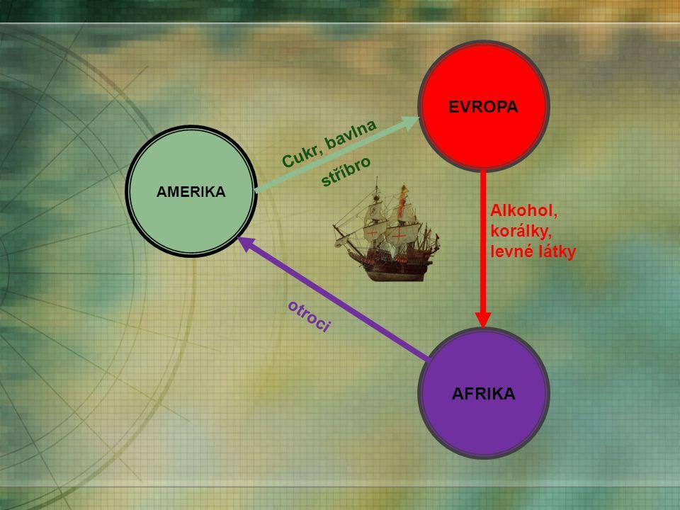 EVROPA AFRIKA AMERIKA Alkohol, korálky, levné látky otroci Cukr, bavlna stříbro