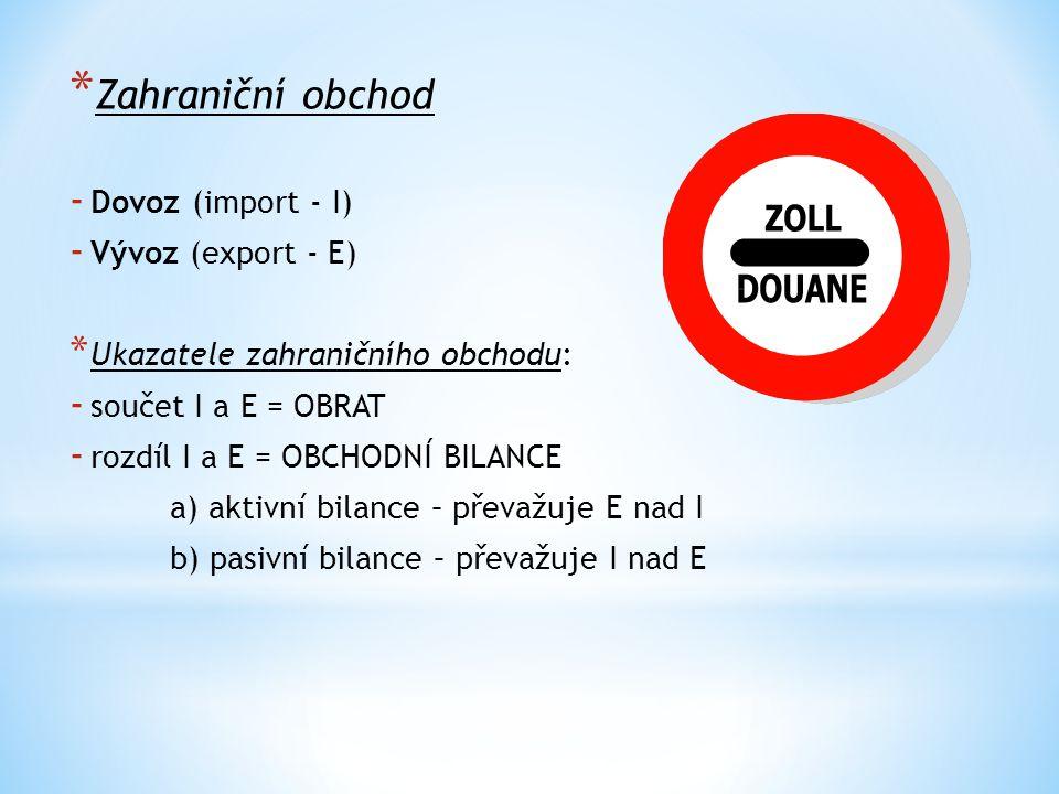 * Zahraniční obchod - Dovoz (import - I) - Vývoz (export - E) * Ukazatele zahraničního obchodu: - součet I a E = OBRAT - rozdíl I a E = OBCHODNÍ BILAN