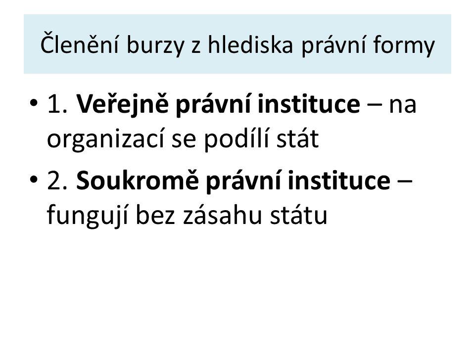 Členění burzy z hlediska právní formy 1.Veřejně právní instituce – na organizací se podílí stát 2.Soukromě právní instituce – fungují bez zásahu státu